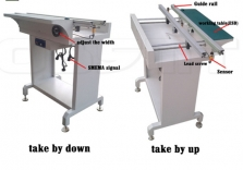 PCB inspection conveyor with SMEMA